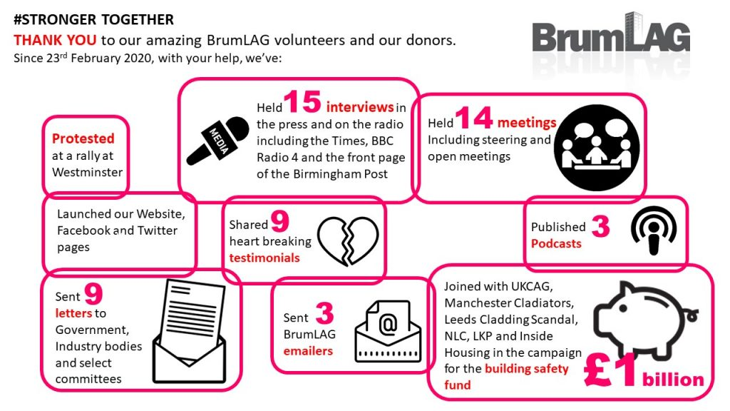 Fundraiser and volunteer thank you infographic